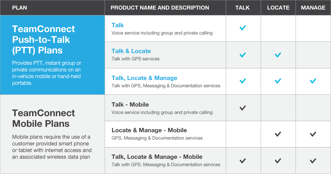 TC-Pricing-Table